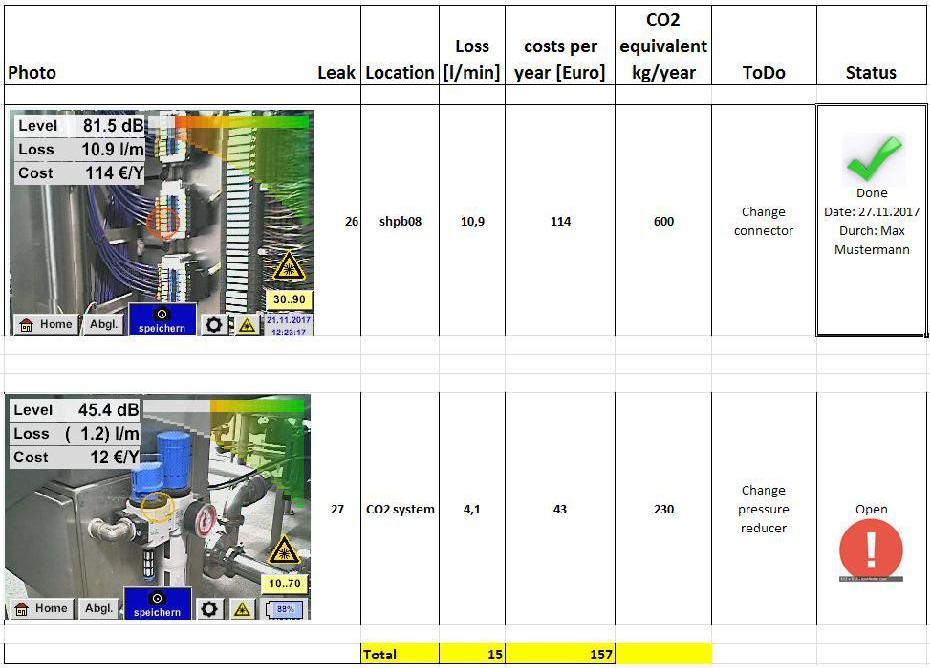 Raportet ISO 50001